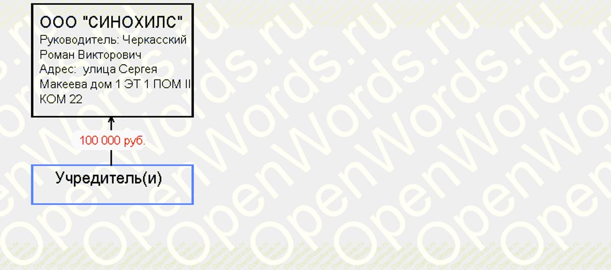 алексей иванов дерби полный текст