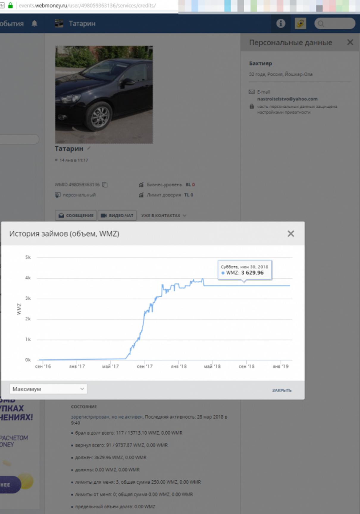 Жалоба-отзыв: Рейимов Бахтияр Какабаевич - Присвоил $6000 на WebMoney